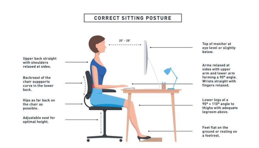 Sitting At Desk Posture Hostgarcia